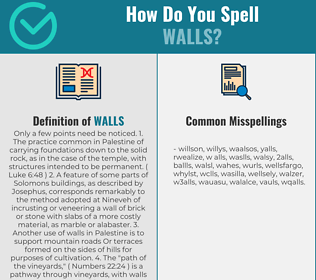 Correct spelling for walls