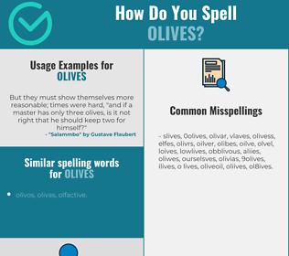 Correct spelling for olives