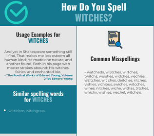 Correct spelling for witches