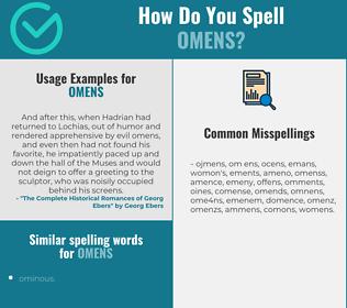 Correct spelling for omens