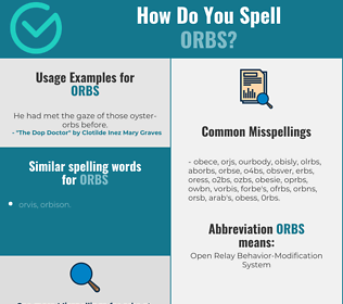 Correct spelling for orbs