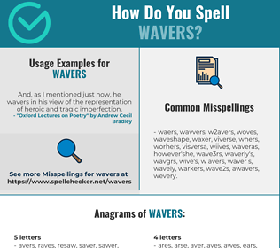Correct spelling for wavers