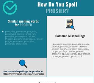 Correct spelling for prosier