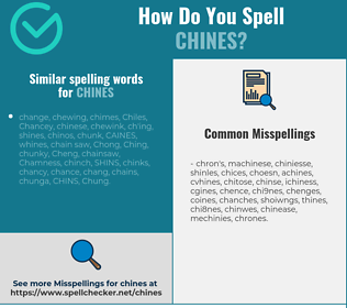 Correct spelling for chines