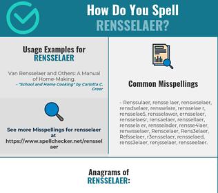 Correct spelling for Rensselaer