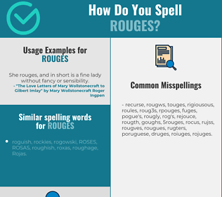 Correct spelling for rouges
