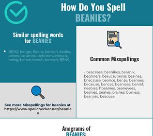 Correct spelling for beanies