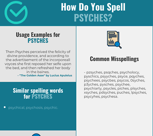 Correct spelling for psyches