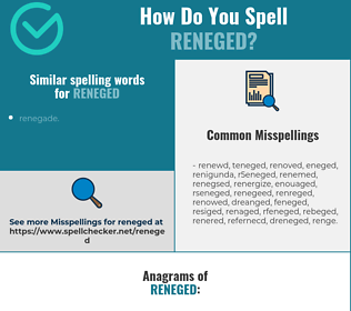 Correct spelling for reneged