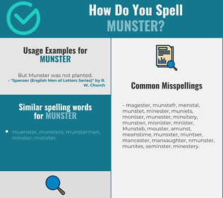 Correct spelling for Munster
