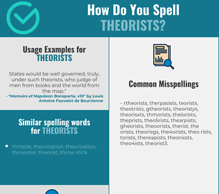 Correct spelling for theorists