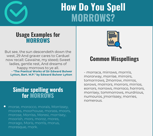 Correct spelling for morrows