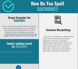 Correct spelling for daemons