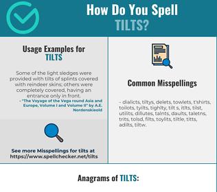 Correct spelling for tilts