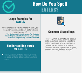 Correct spelling for eaters