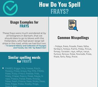 Correct spelling for frays