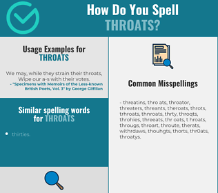 Correct spelling for throats