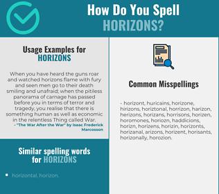 Correct spelling for horizons