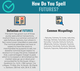 Correct spelling for futures
