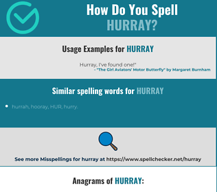 Correct spelling for hurray