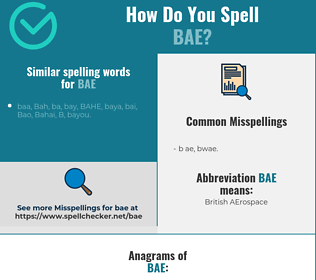 Correct spelling for BAE