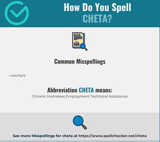 Correct spelling for cheta