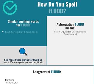 Correct spelling for fludd