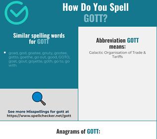 Correct spelling for gott