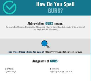 Correct spelling for gurs