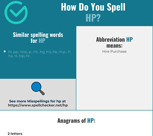 Correct spelling for hp