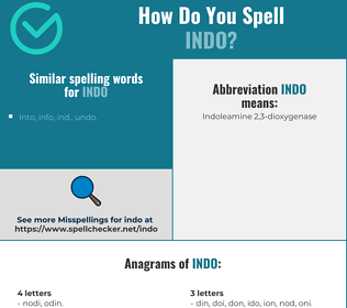Correct spelling for indo