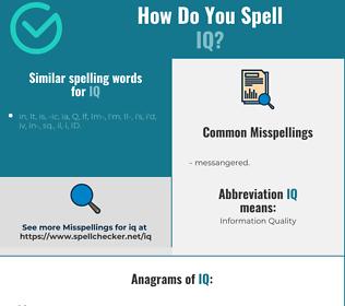 Correct spelling for iq