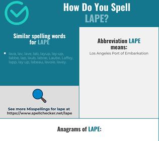 Correct spelling for lape