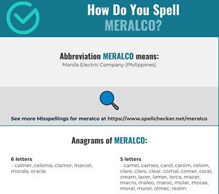 Correct spelling for meralco