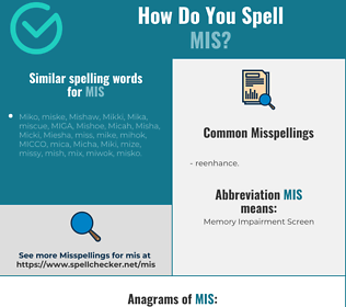Correct spelling for mis