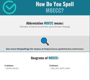 Correct spelling for MOECC