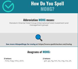Correct spelling for MOHG