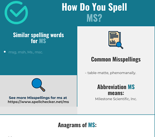 Correct spelling for ms