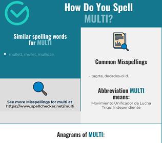 Correct spelling for multi
