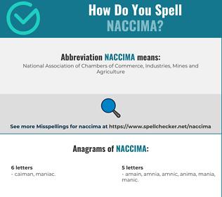 Correct spelling for NACCIMA