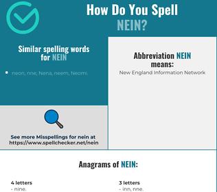 Correct spelling for nein