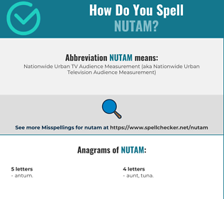 Correct spelling for NUTAM