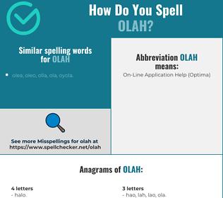 Correct spelling for olah