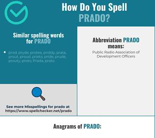 Correct spelling for prado