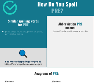 Correct spelling for pre