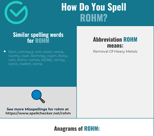 Correct spelling for rohm