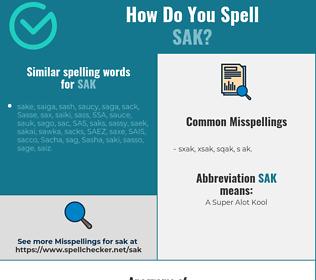 Correct spelling for SAK