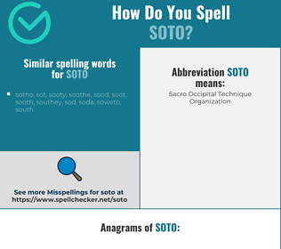 Correct spelling for SOTO