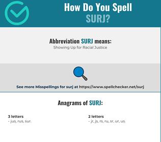 Correct spelling for SURJ