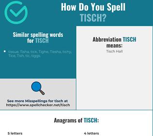 Correct spelling for tisch